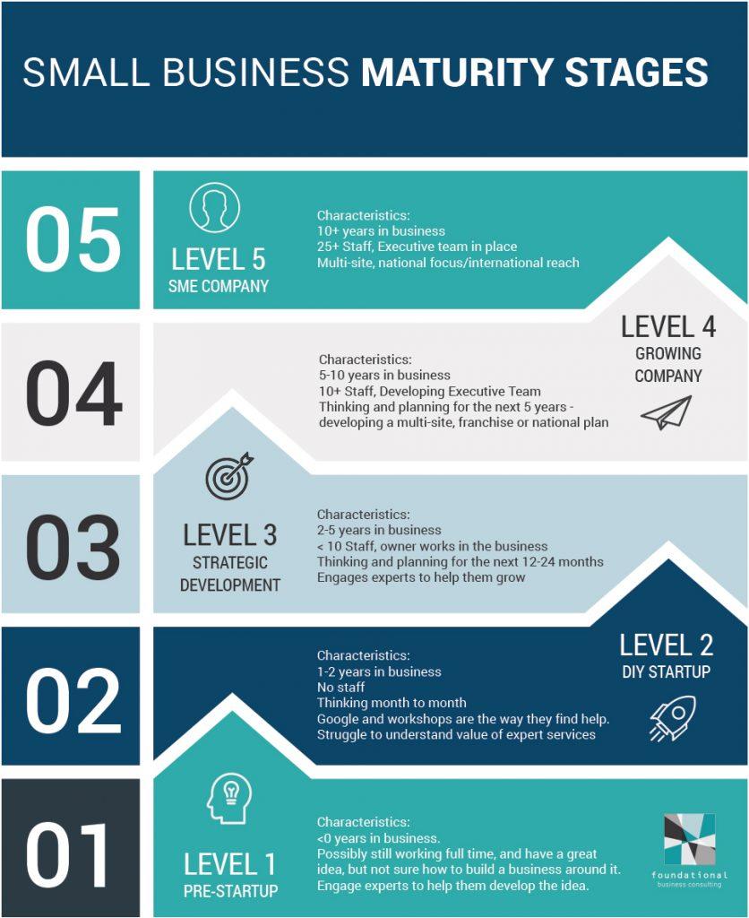 FBC-infographic-836x1024